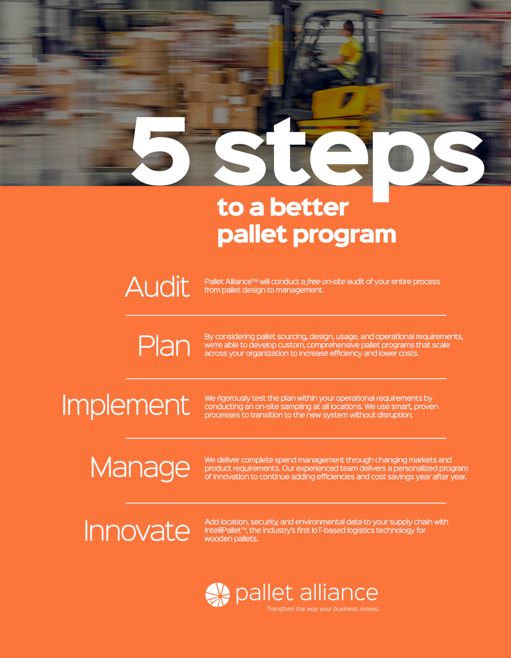 our five-step process